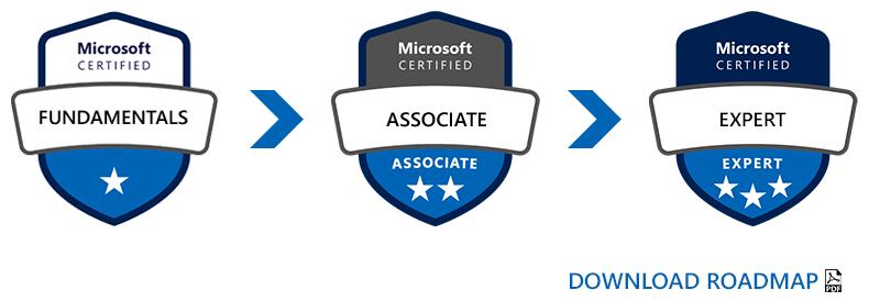 Microsoft Zertifizierungen Roadmap